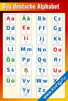 Плакат немецкий алфавит