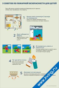 Плакат пять советов по пожарной безопасности для детей