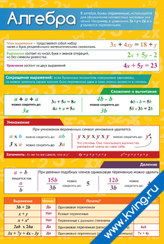 Плакат основы алгебры
