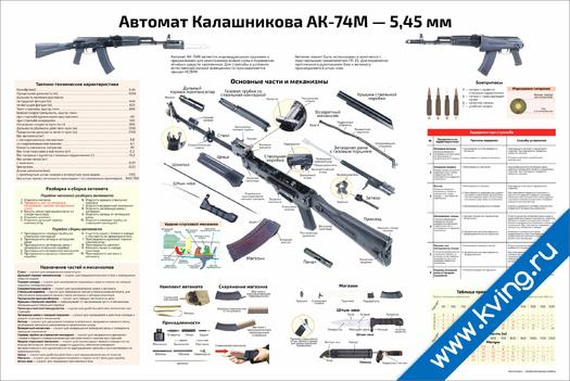 Плакат автомат калашникова ак-74м:5,45 мм