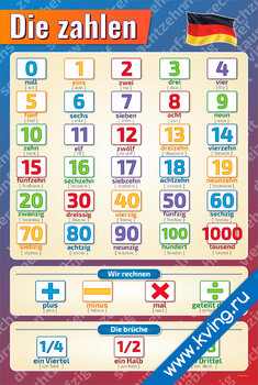 Плакат числа и знаки