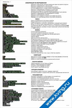 Плакат основные команды linux 1ч