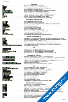 Плакат основные команды linux 2ч