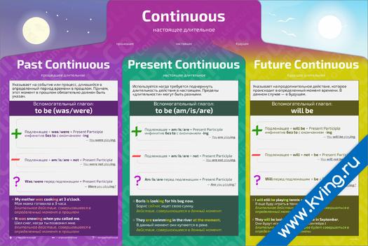 Плакат группа continuous времена
