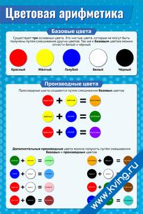 Плакат цветовая арифметика