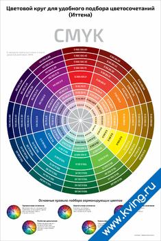 Плакат цветовой круг для подбора цветосочетаний (иттена)