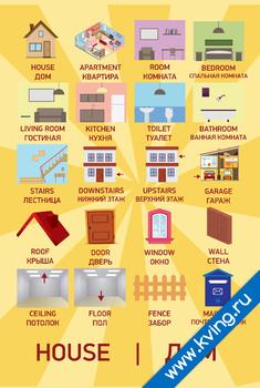 Плакат дом