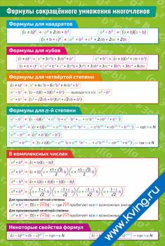 Плакат формулы сокращённого умножения многочленов
