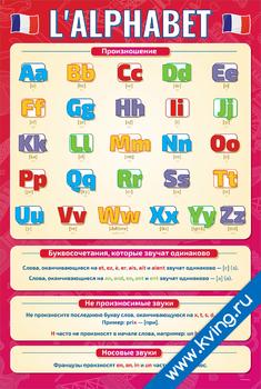 Плакат французский алфавит с транскрипцией и произношением