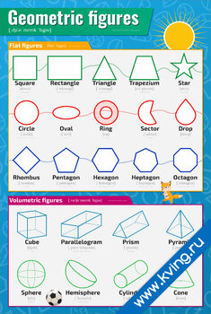 Плакат геометрические фигуры на английском языке