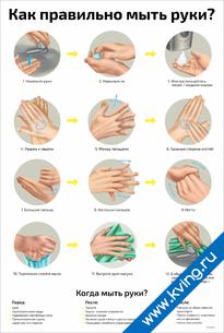 Плакат как правильно мыть руки?