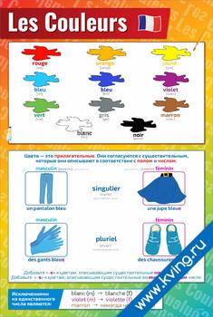 Плакат les couleurs: цвета