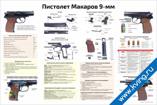 Плакат пистолет макаров 9-мм