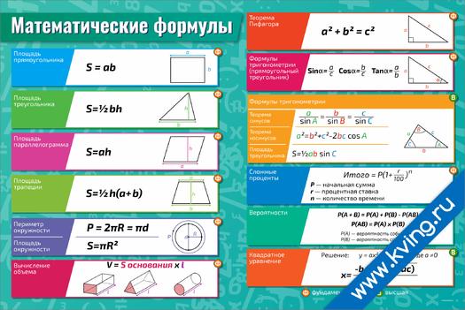 Плакат математические формулы