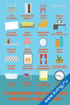 Плакат мебель и интерьер