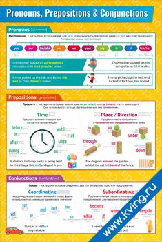 Плакат местоимения, предлоги и союзы в английском