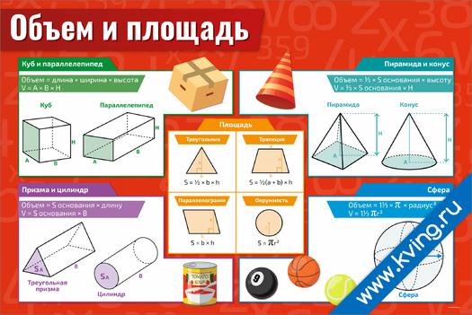Плакат объем и площадь