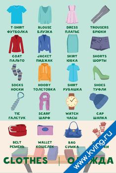 Плакат одежда