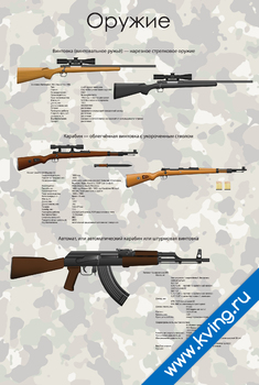 Плакат оружие
