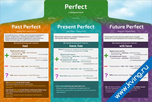 Плакат группа perfect времена