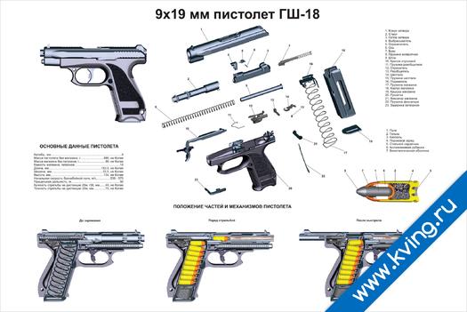 Плакат устройство пистолета гш-18
