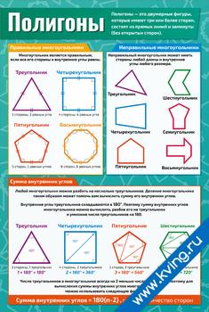 Плакат полигоны