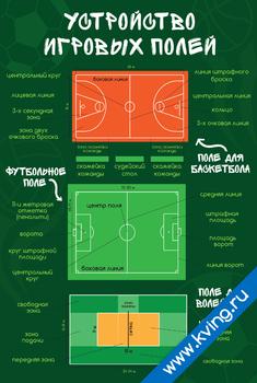 Плакат устройство игровых полей