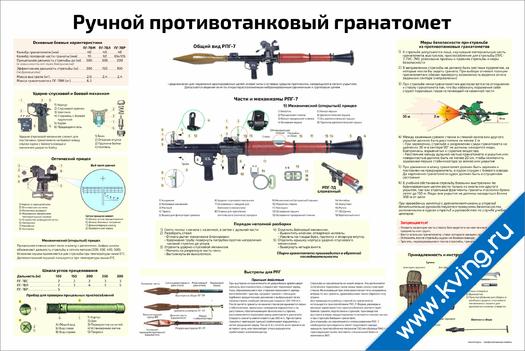Плакат ручной противотанковый гранатомет