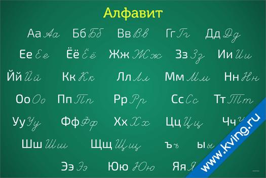 Плакат русский (кириллический) алфавит: кириллица