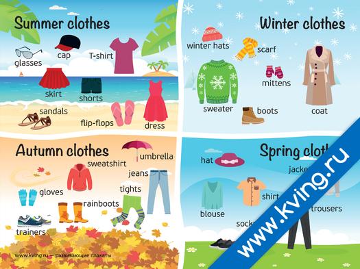 Плакат сезонная одежда