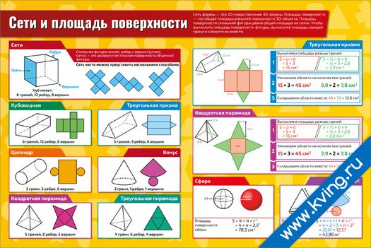 Плакат сети и площадь поверхности