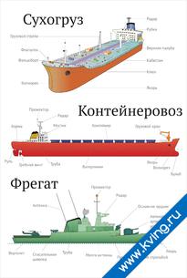 Плакат сухогруз, контейнеровоз, фрегат