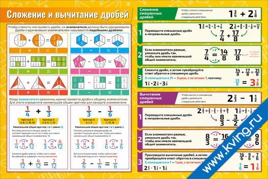 Плакат сложение и вычитание дробей