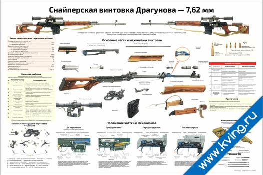 Плакат снайперская винтовка драгунова: 7,62 мм