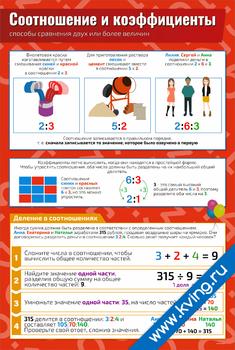 Плакат соотношение и коэффициенты