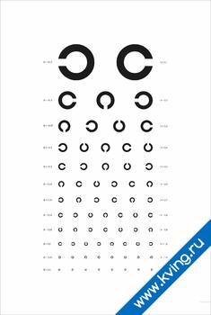 Плакат таблица головина