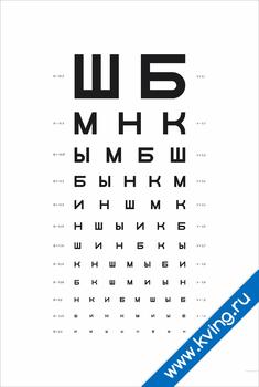 Плакат таблица сивцева