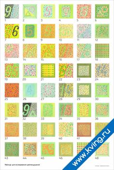Плакат таблица  для исследования цветоощущения: рабкина