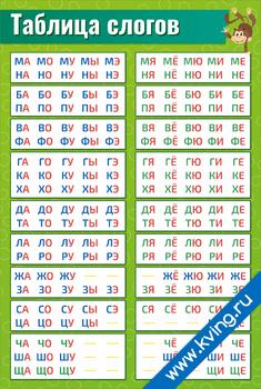 Плакат таблица слогов