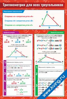 Плакат тригонометрия для всех треугольников