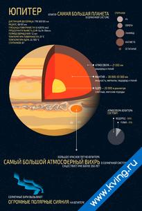 Плакат юпитер