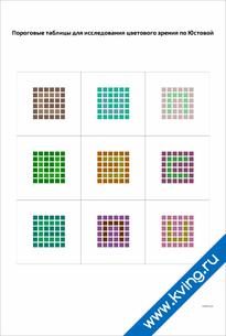 Плакат пороговые таблицы для исследования цветового зрения поюстовой