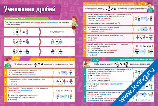 Плакат умножение дробей
